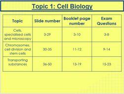 AQA-Trilogy-Biology-Paper-1---Revision-Slides.pptx