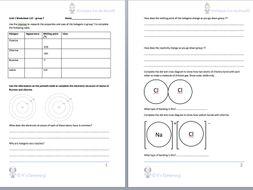 AQA 9-1 GCSE Chemistry - Unit 1 Worksheet Bundle ...