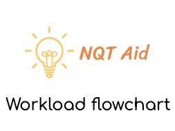 NQTs: Workload Flowchart