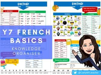 Y7 French Basics - Knowledge Organiser