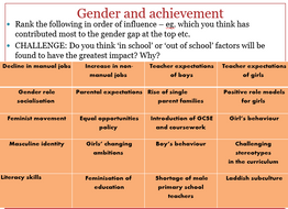Lesson---Gender-and-Achievement.pptx