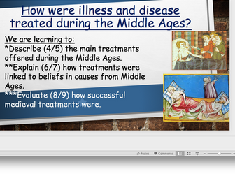 Medieval prevention and treatment
