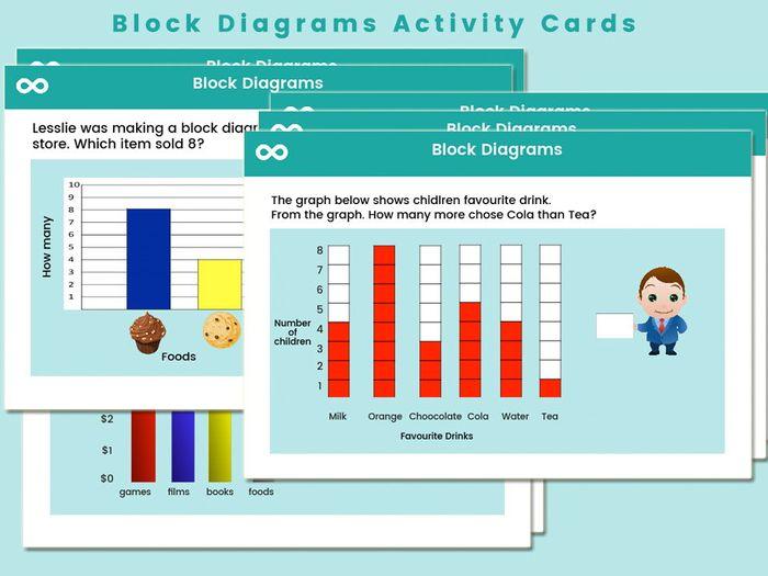 block diagram year 2 wiring diagram todays