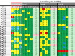Progress Tracking Sheet