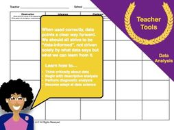 Smart Data Analysis Template For Professional Learning Community By