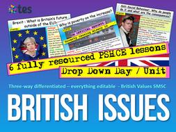 British Issues Citizenship