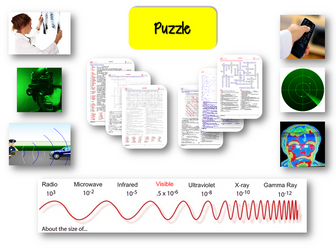 Waves – EMW; Electromagnetic Waves (Spectrum) – PUZZLE