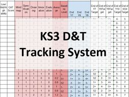 KS3 Design and Technology Tracking System