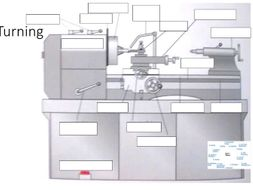 BTEC Engineering Level 2 Unit 1 and Unit 9 Revision PowerPoint Activity