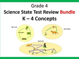 New York State Science State Test-Prep! Review for Grades K-4 Concepts