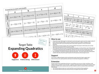 Expanding Quadratics (Target Table)