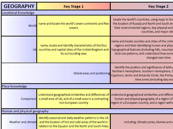 Primary Geography - NC 2014 Overview Map - (KS1-KS2) A3 'At-A-Glance' Wallchart