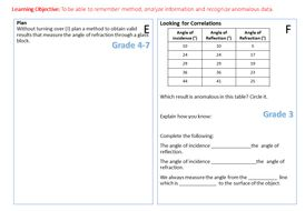 Resistance-Required-Practical-Graded-with-Answers.pdf