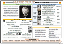 Mary-Curie-Knowledge-Organiser.docx