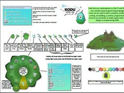 A Kodu Reference Guide
