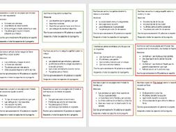 GCSE Spanish: Writing Practice & Revision
