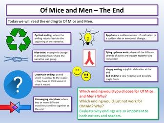 Of Mice and Men Ending