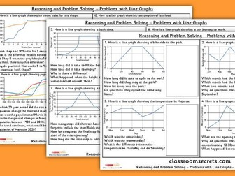 Year 5 Problems with Line Graphs WRM Reasoning and Problem Solving Questions