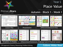 YEAR 1 - Place value - White Rose - WEEK 1 - Block 1 - Autumn - Differentiated Planning & Resources