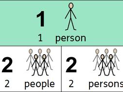 Irregular plural peg boards for TEACCH