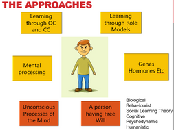 The Approaches - Independent Revision Booklet