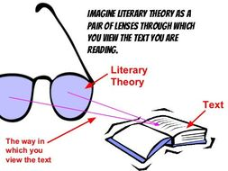 Literary Criticism A-Level - Feminism, Marxism, Psychoanalysis, Queer Theory etc.
