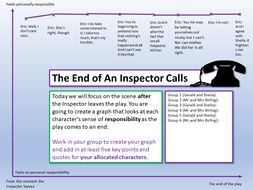 An Inspector Calls The End