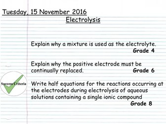 New AQA Chemistry Topic 4: Chemical Changes