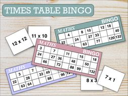 Times Tables Bingo Game