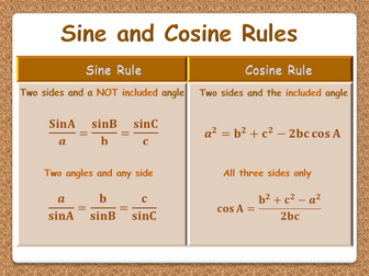 The Sine and Cosine Rules - animated PowerPoint -  GCSE