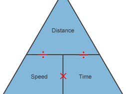 Speed, Distance, Time activity.