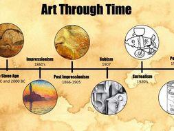 Art History Lessons