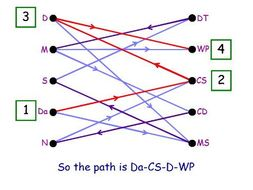 Matching Algorithm Presentation