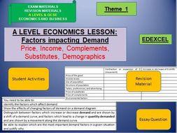 Demand bundle- lessons, exam questions, case studies: A Level economics