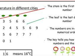 Stem and Leaf diagrams (including finding averages)