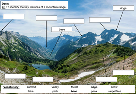 Identifying-the-key-features-of-mountains---LA.pptx