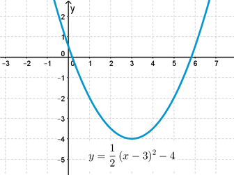 Edexcel A level Pure Maths Chapter Quadratics 2