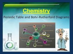Periodic table and bohr rutherford diagram powerpoint lesson periodic table and bohr rutherford diagram powerpoint lesson notes package ccuart Images