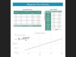 Current balance (magnetic flux density) analysis spreadsheet