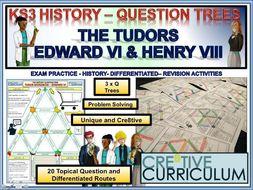 The Tudors Henry VIII