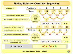 Quadratic Sequence Rules KS4