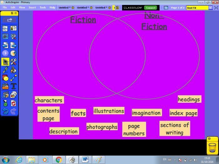 Venn Diagram Fiction And Nonfiction Wiring