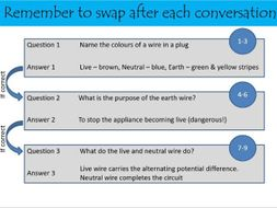 Teach Me Electricity 2 Revision - differentiated revision questions for whole class activity