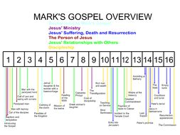 Mark's Gospel workbook