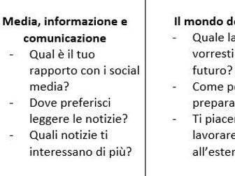 Italian GCSE Speaking Activity