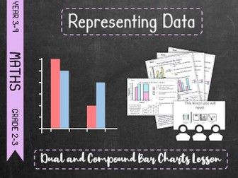 Representing Data - Dual and Compound Bar Charts Lesson
