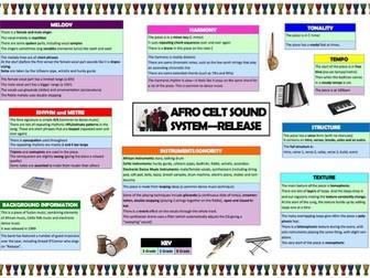 Afro Celt Soundsystem Release differentiated revision grid (Edexcel 9-1 GCSE Music)