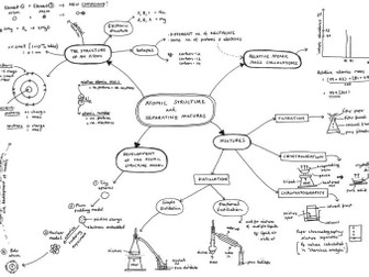 Mind Maps for ALL of the Chemistry Content of AQA GCSE Chemistry & Combined Science (2018 exams)