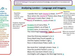 Gcse Wjeceduqas English Literature Poetry London William Blake  Gcse Wjeceduqas English Literature Poetry London William Blake Analysis  Lesson