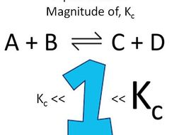 Calculating Kc and understanding of its magnitude